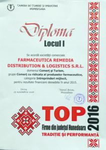 diploma-frdl
